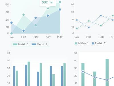 Graphs + Charts graph chart graphs charts ui design