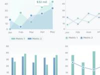 Graphs + Charts