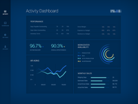 Activity Dashboard - Dark
