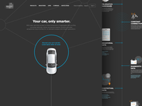 Connected Car Platform Page