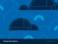 Pivotal Cloud Event Pattern