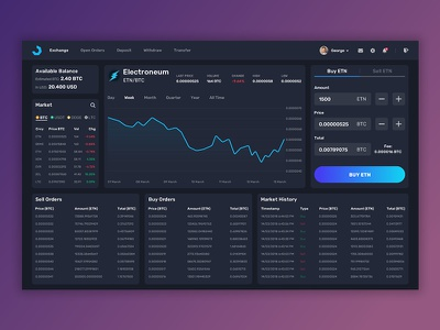 Cryptocurrency Exchange App | Days 14-16 UI/UX Design Challenge crypto chart electroneum bitcoin exchange cryptocurrency web app user experience ux ui user interface
