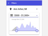 Apartment Match Price Filter