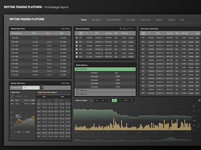 platform trademark back end module black data dashboard platform stock exchange stock