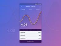 DailyUI #018 - Analytics Chart