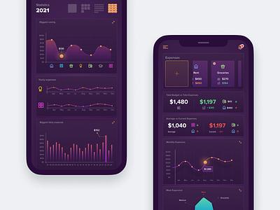 A budget tracking app tracking budget app responsive mobile ui interface modern ui  ux design concept design ui design