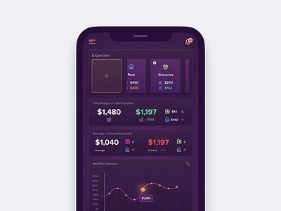 A budget tracking app budget app tracking budget responsive mobile ui interface modern ui  ux design concept design ui design