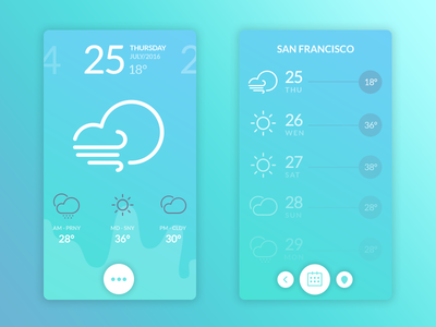 weather app windy sunny cloudy location ux ui light blue weather flat design