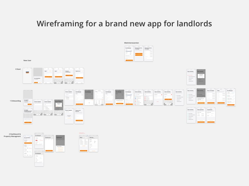 Wireframes - Property management App landlord mobile app concept wireframing