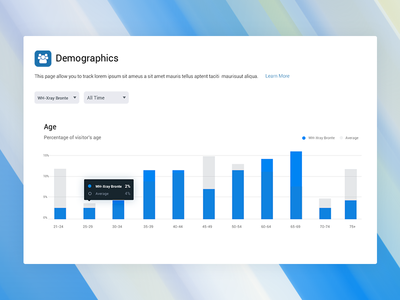 Demographics Dashboard