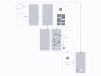 Tule AR packing App Wirframes