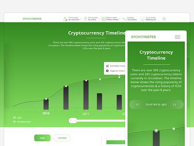 Crypto Graphy scroll bar line graph