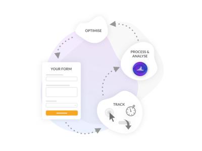 Insight Process process form ui web illustration arrows icons