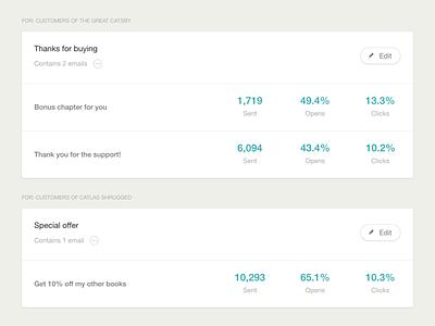 Workflow Analytics web email analytics analytics