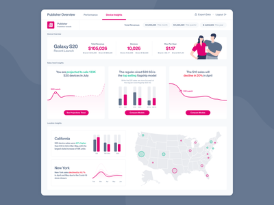 Insights dashboard page UI insight anayltics analytics dashboard map dashboard ui analytics analytic grey pink insights ui  ux design product design product ui design ui