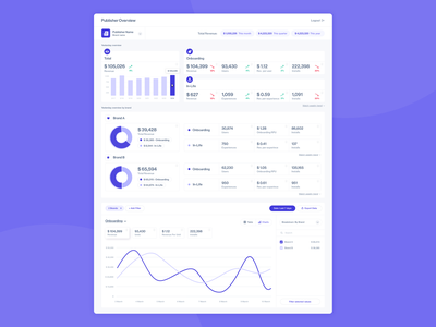 Analytics dashboard ui dashboard analytic dashboard ui analytics design product design product ui design ui