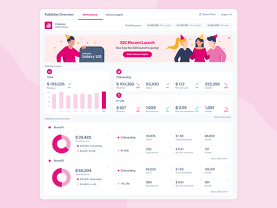 Insights dashboard UI devices insights dashboard app dashboard design dashboard banners banner analytic analytics dashboard ui design product design product ui design