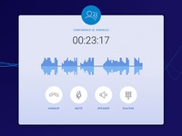 In Call - Audio Dashboard