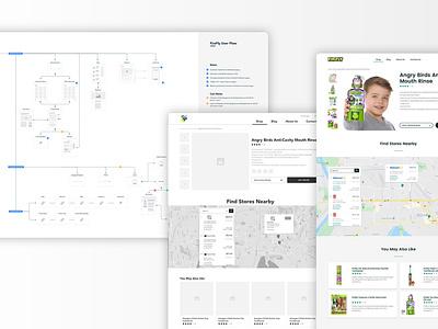 Ecommerce Website Redesign for Firefly user experience design ux art direction website design website redesign toothpaste toothbrush kids ecommerce product design ui design user interface design creative direction user interface ui