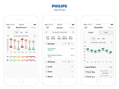 Fitness/Wellness App Design user interface design white label visual design ui product design app design wellness fitness weight nutrition blood pressure