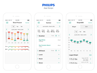 Fitness/Wellness App Design
