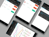 Finance App Redesign