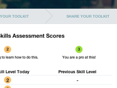 Assessment Progression