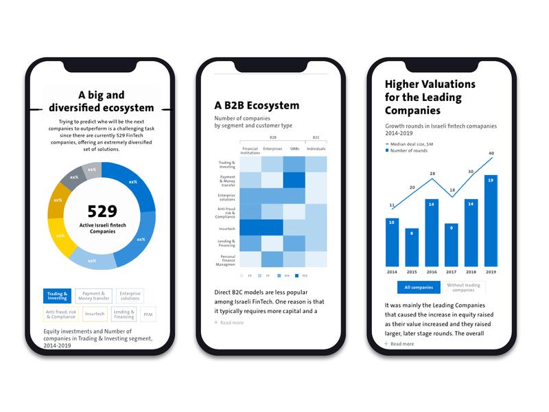Start-Up Nation Central fintech Report 2019 - Mobile
