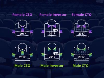 Geek Awards Icon Set investor cto ceo awards oscar startup icons
