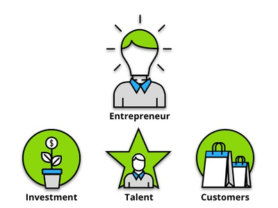 Startup ecosystem icons investment entrepreneur startup icons