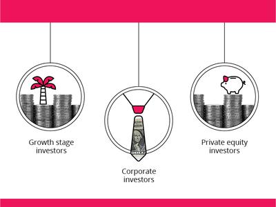 Investors icon startups investors icons
