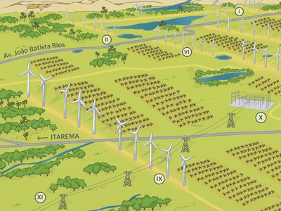 Wind Farm Infographic
