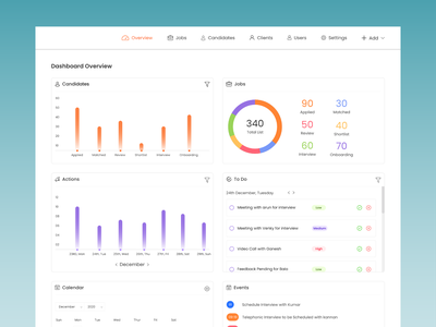 Dashboard Overview- Unfinished Project ui dashboard ui chennai filters settings addnew events calendar todo actions gradient overview unfinished dailyui users clients candidates jobs dashboard