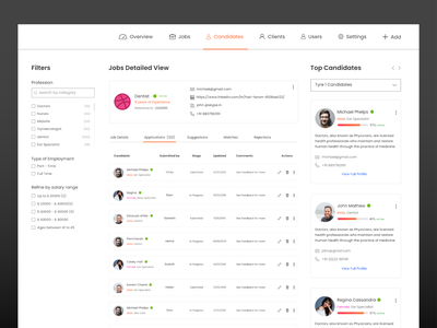 Dashboard Candidate view employment jobsearch active verified mailid candidatelist list users list profile users sortby social sort filters add clients jobs jobtitle job candidate