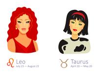 Set of Zodiac Signs: Leo and Taurus