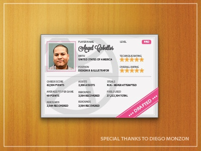 Player Card - Drafted drafted play card design angel ceballos