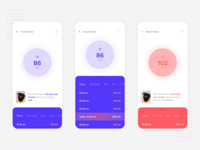 Doggo Smart Collar | App Design