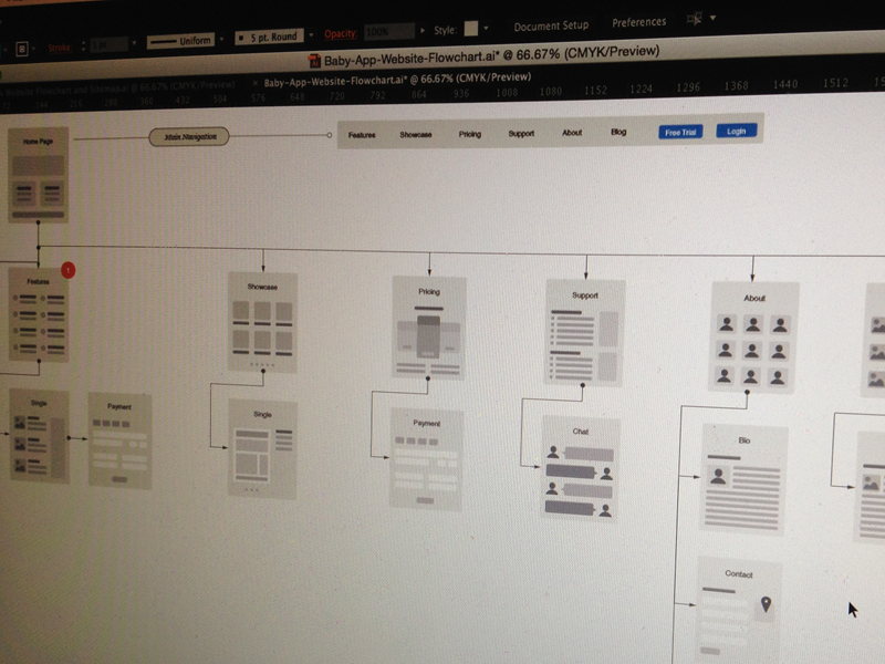 Elias baby book wireframes