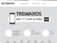 7-11 7Rewards Microsite Wires