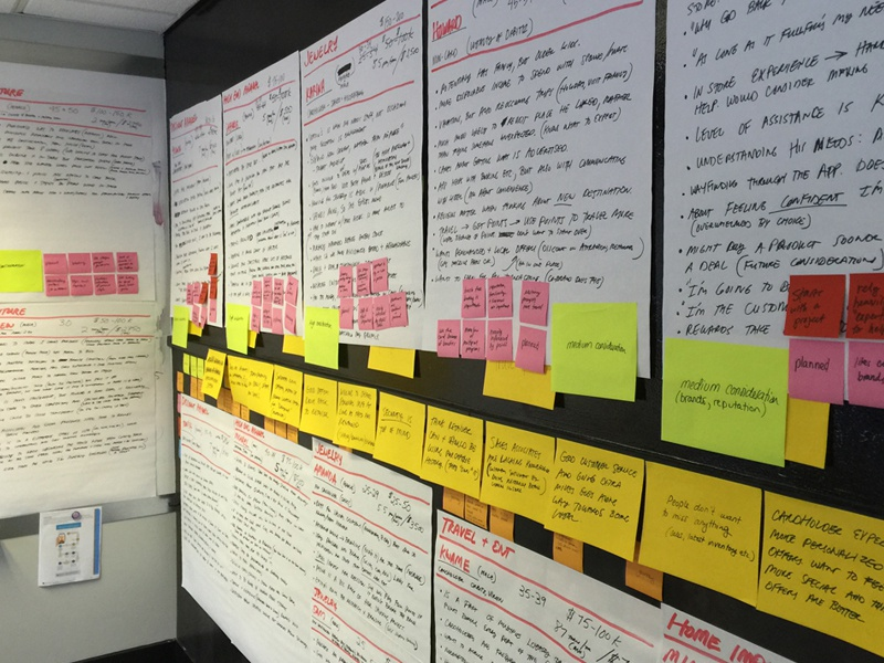 Mobile App Discovery research post-it discovery process mobile app