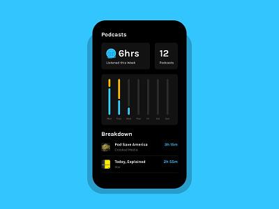 Daily UI 018 :: Analytics Chart dark mode ui  ux ui podcasts analytics analytics chart daily ui 018 daily ui 018