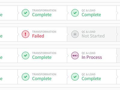 Data Load Cycles ui status progress database data dashboard