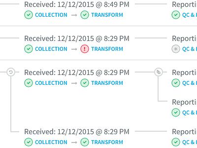 Collection → Transform admin dashboard tree progress etl enterprise data ui