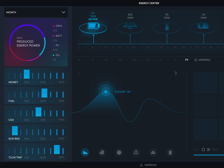 Energy Center app concept platform ui elements graph control center web deisgn dashboard ui ux ui blue black dashboard