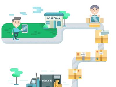 Logistic Illustration