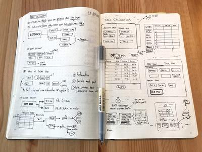 Work in progress is always helpful running web personal process sketches work wip notebook