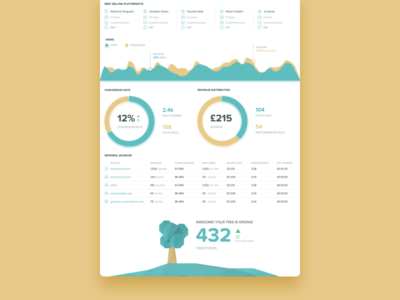 TreePress - Analytics stats graph chart pie low-poly tree shadow diffuse colors ui dashboard analytics
