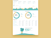 TreePress - Analytics