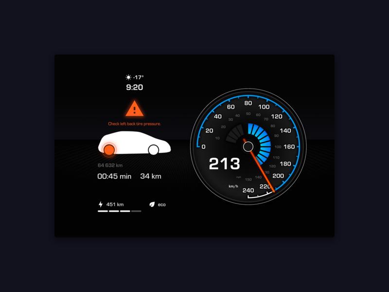 Retro Gauge Car Dashboard UI photoshop graphic design clean illustrator website web app icon typography ux vector branding ui logo design illustration retro dashboard gauge car