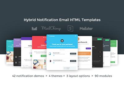 Notification demos development marketing emaildesign design showcase templates email notification